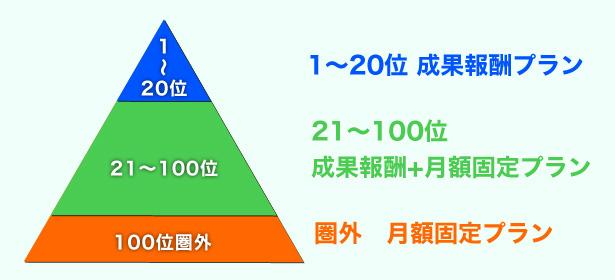 planpyramid-2