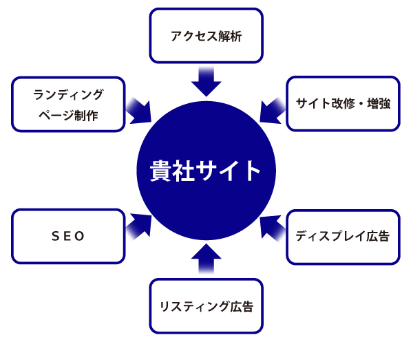 site_total
